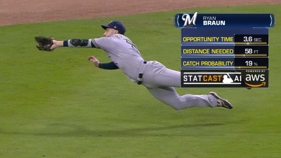 Statcast: Braun's diving grab