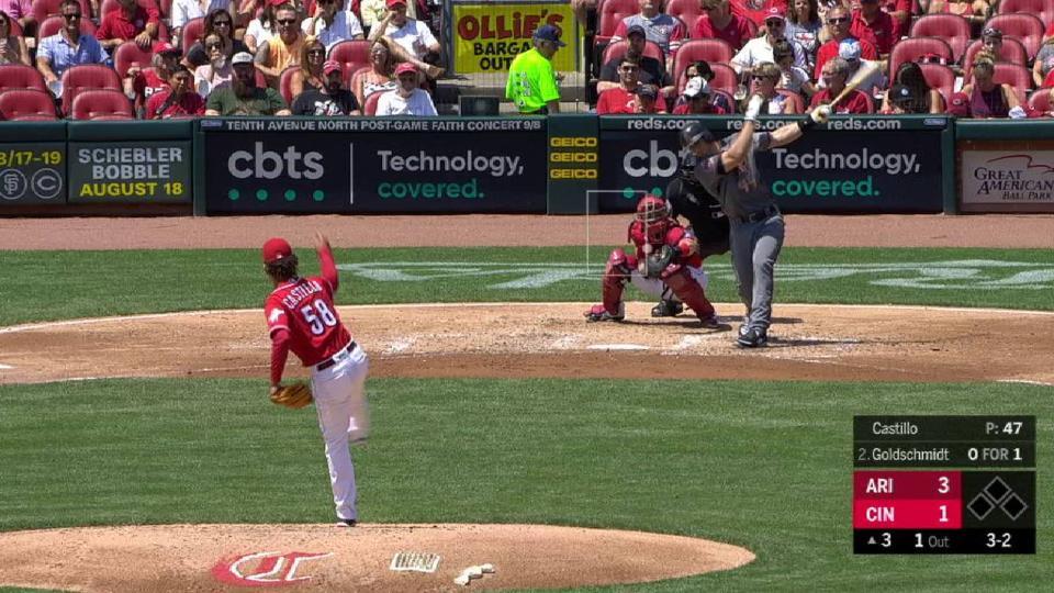 Castillo strikes out Goldschmidt