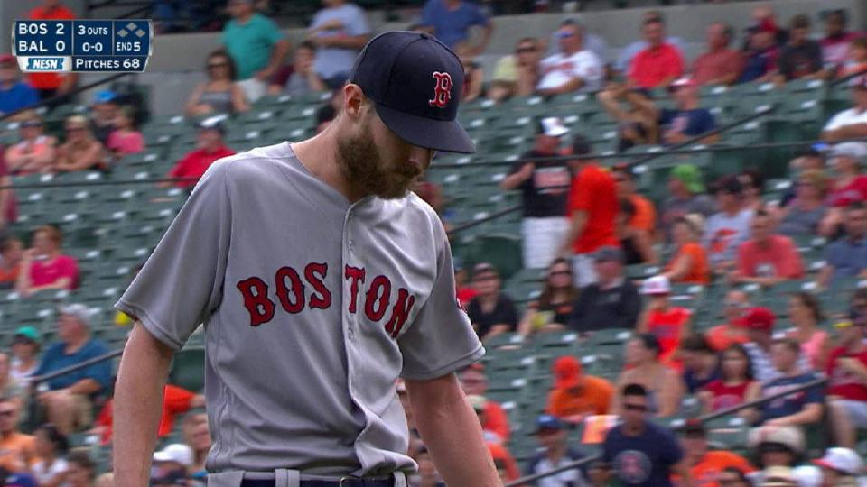 Sale's 12th strikeout