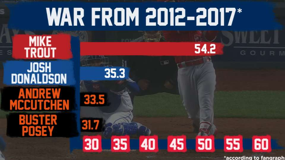 Trout's improved defense in 2018