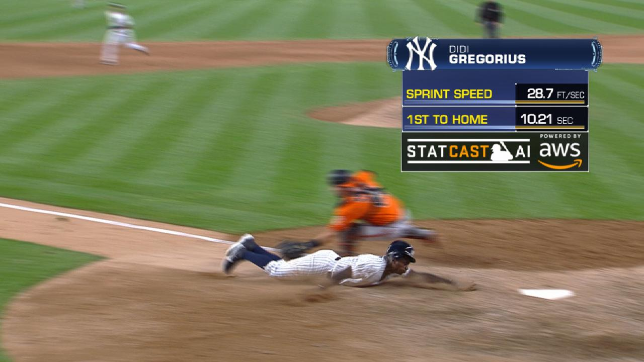 Image result for dee dee gregorius injury gifs