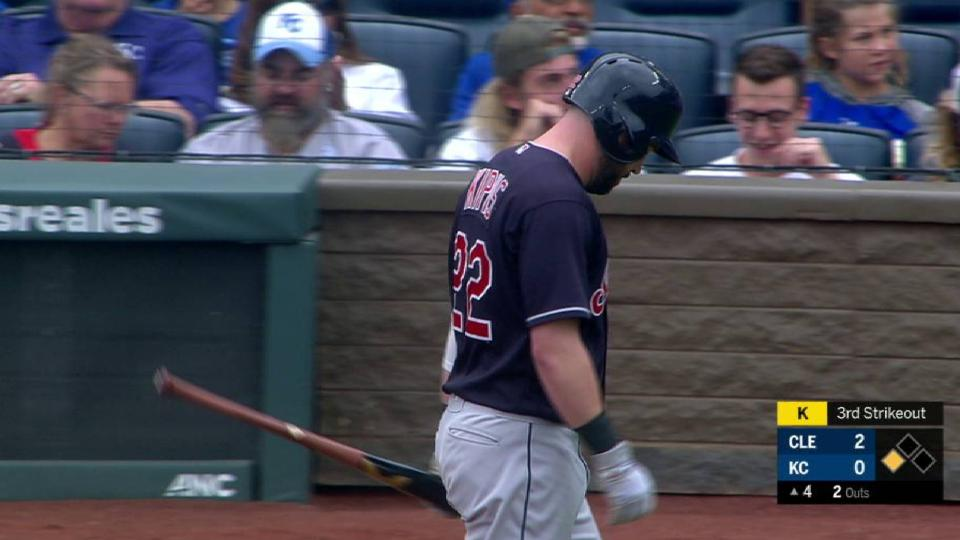 Skoglund strikes out Kipnis