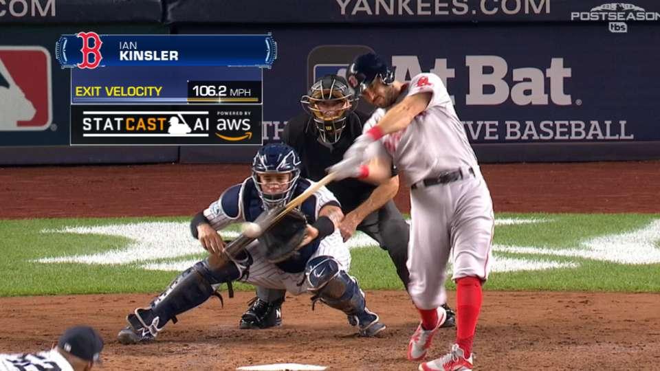 Statcast: Kinsler's 106-mph hit