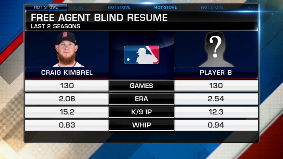 Free agent blind resumes