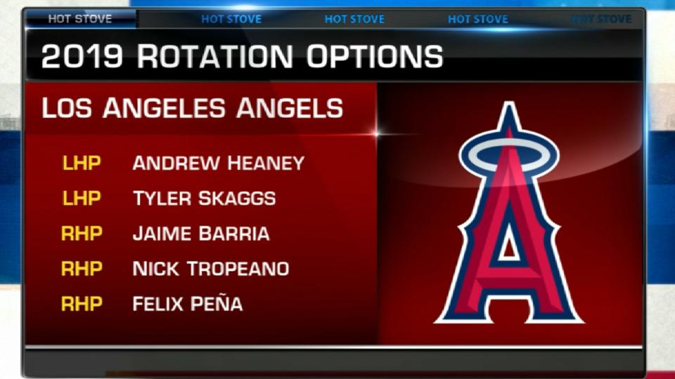 Angels Looking To Add Pitching 12102018 Mlbcom