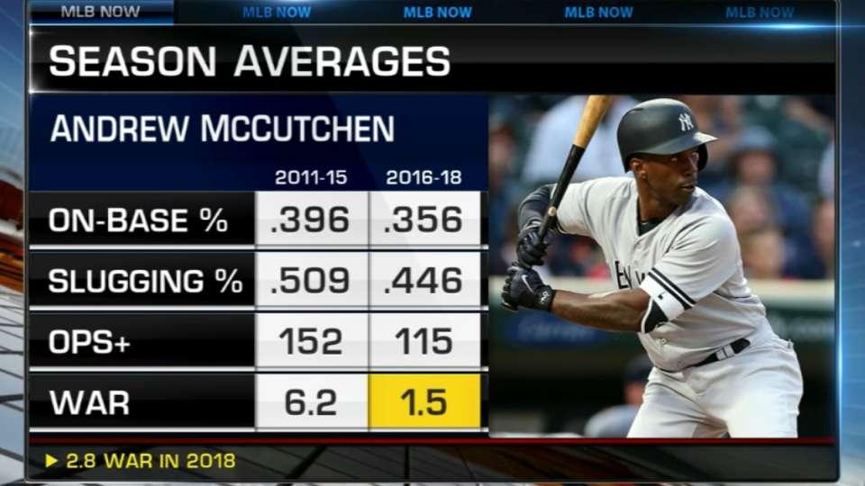 MLB Now: McCutchen joins Phils