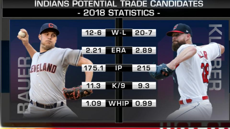 Case for trading Bauer, Kluber