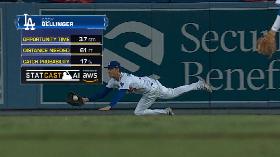 Best of Statcast: Dodgers