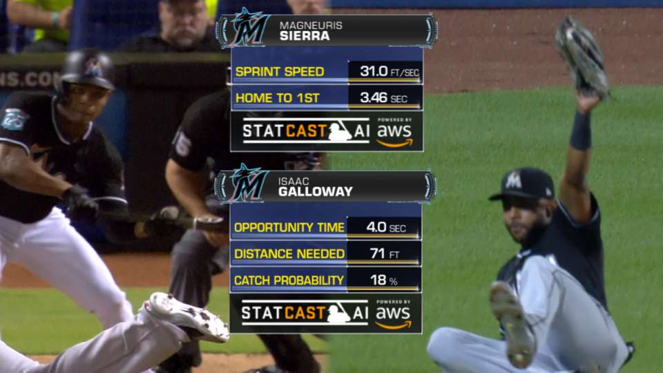 Best of Statcast: Marlins