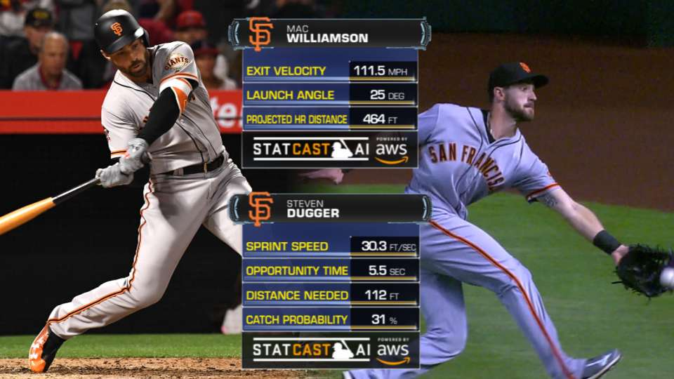 Best of Statcast: Giants