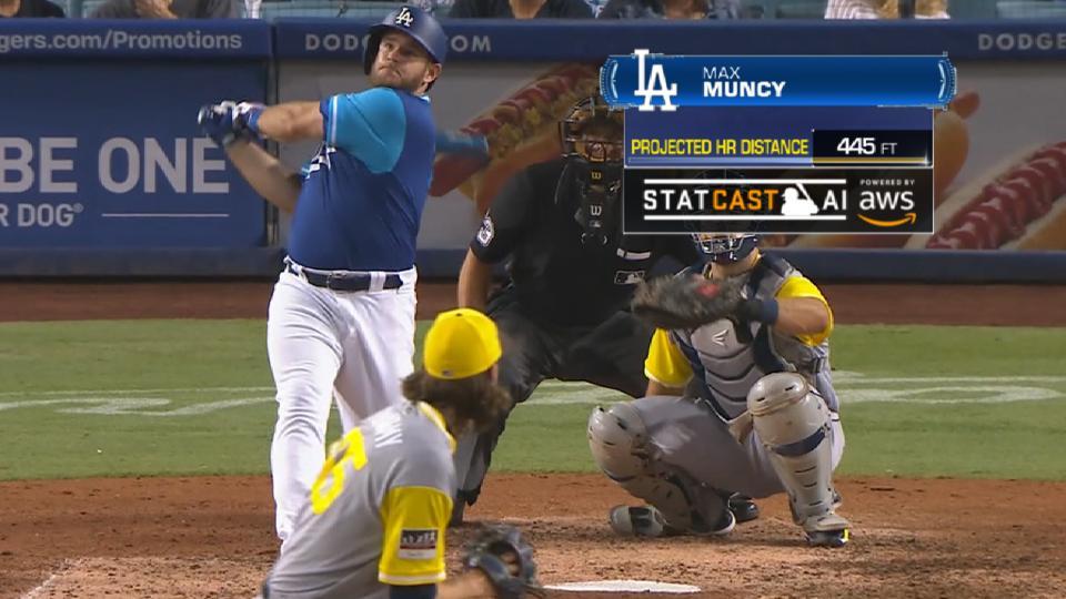 Statcast Long Homers: Dodgers
