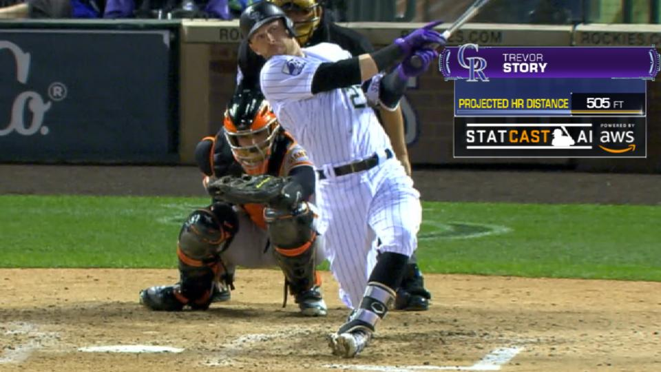 Statcast Long Homers: Rockies