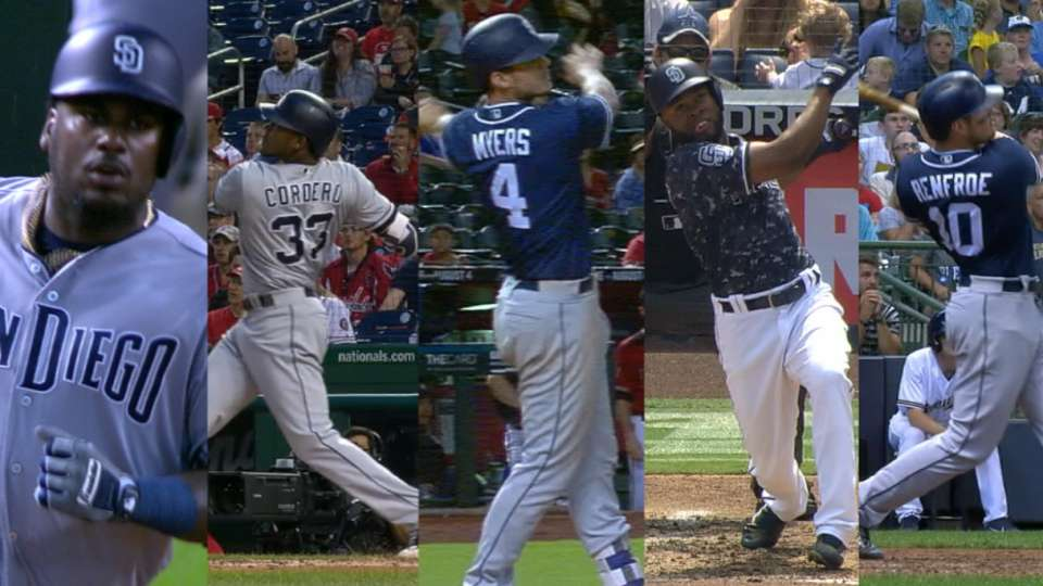 Who will be in Padres' OF?
