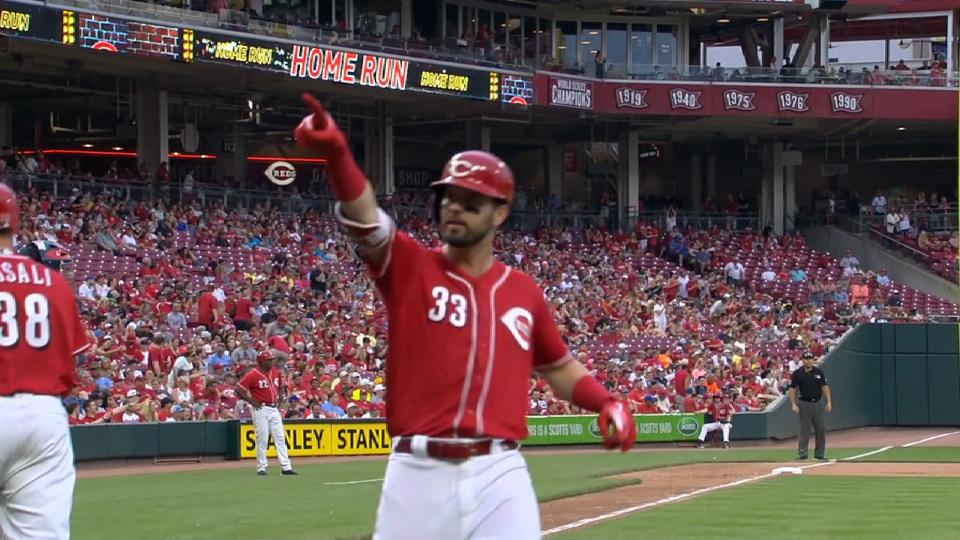 Winker on the Reds' lineup