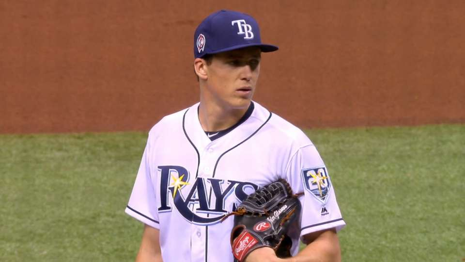 Glasnow ready for '19 to start